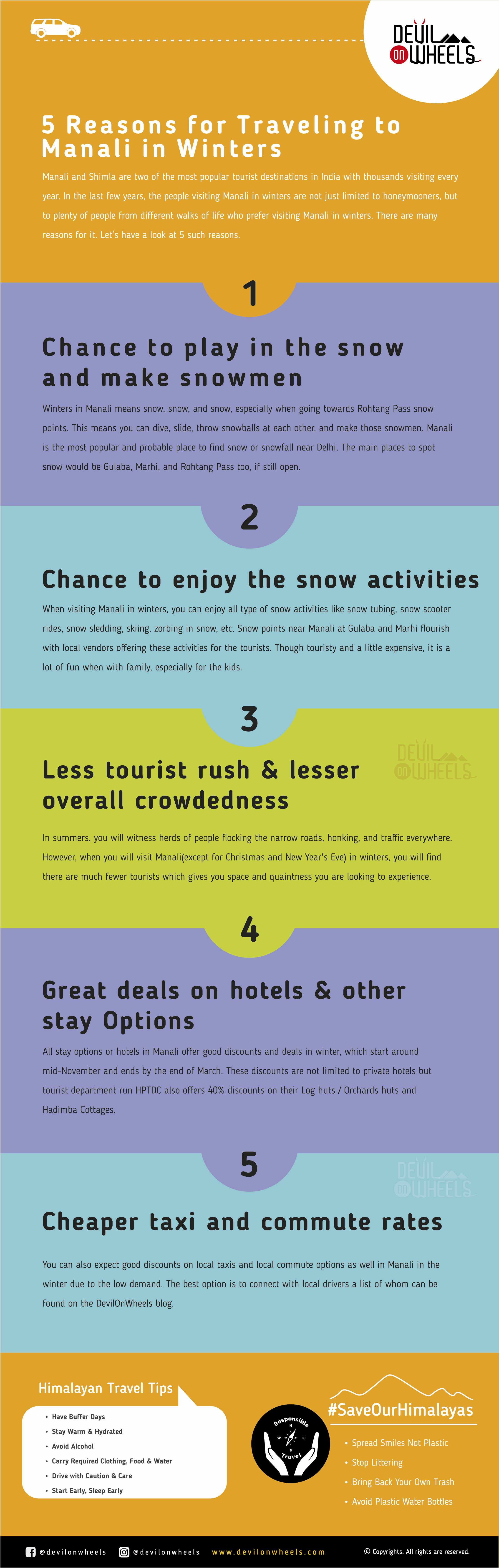 Why you should travel to Manali in Winters