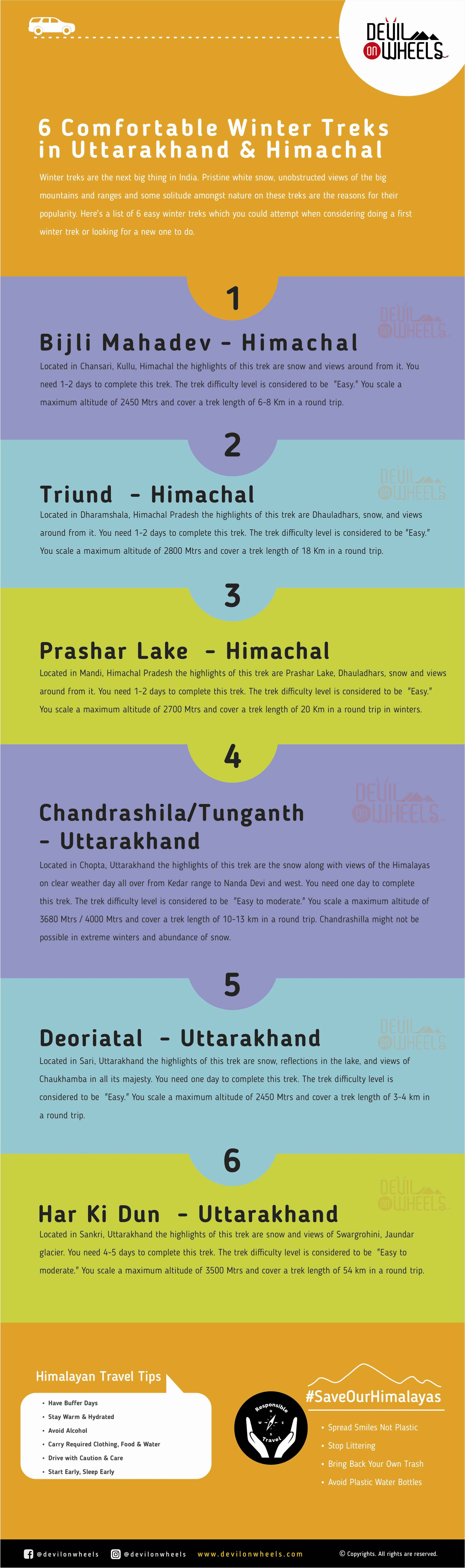 Easy Winter Treks in Uttarakhand & Himachal