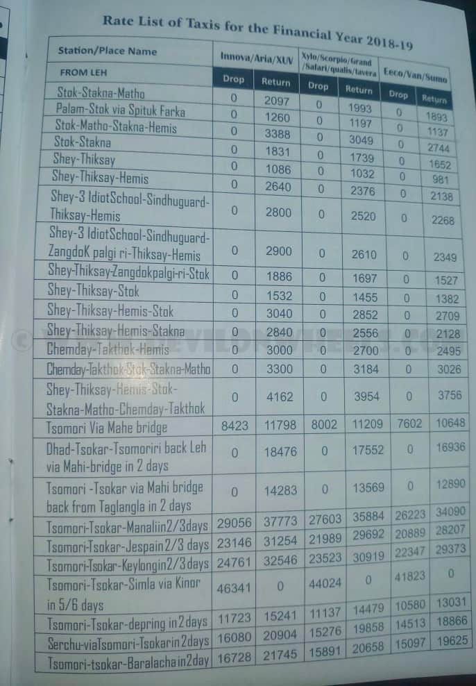 Leh Ladakh Taxi Rates 2018 - 19 | Page 2