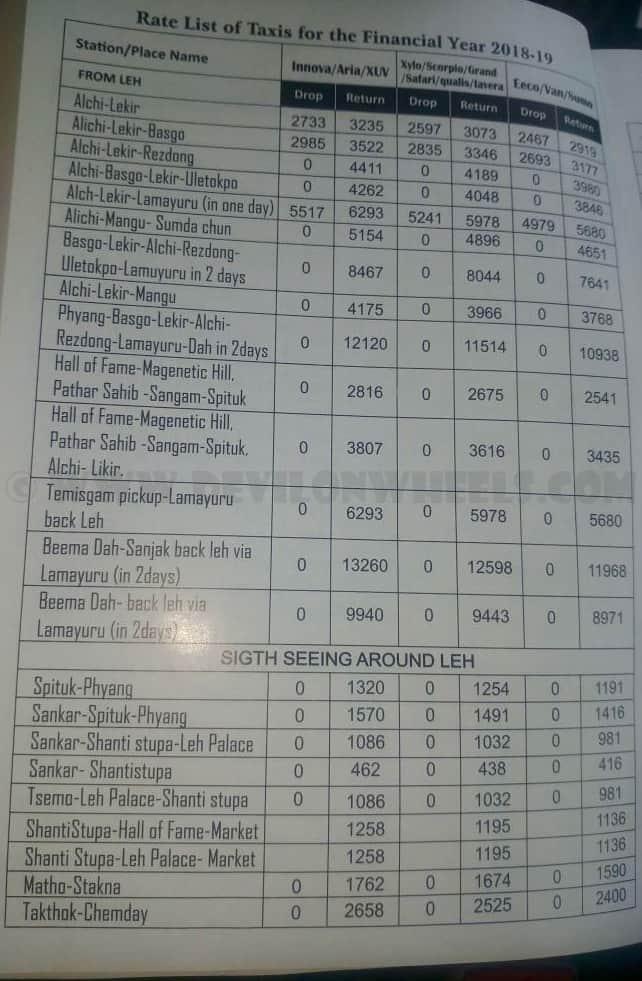 Leh Ladakh Taxi Rates 2018 - 19 | Page 4