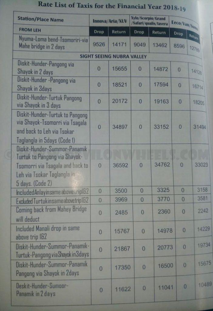 Leh Ladakh Taxi Rates 2018 - 19 | Page 6