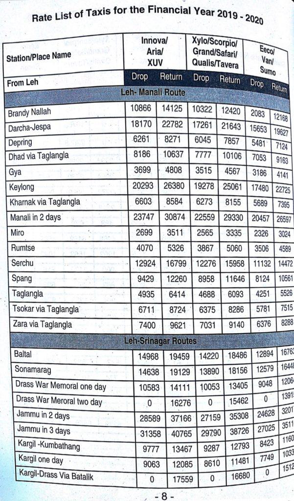 Leh Ladakh Taxi Rates 2019-20 | Manali - Leh - Srinagar