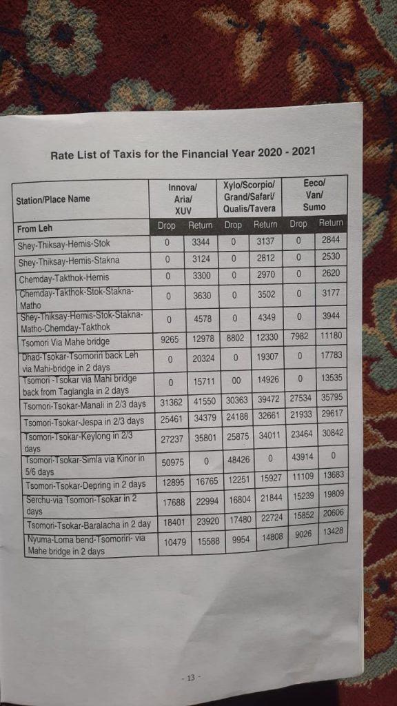Leh Ladakh Taxi Rates 2020-21 | Tso Moriri Lake