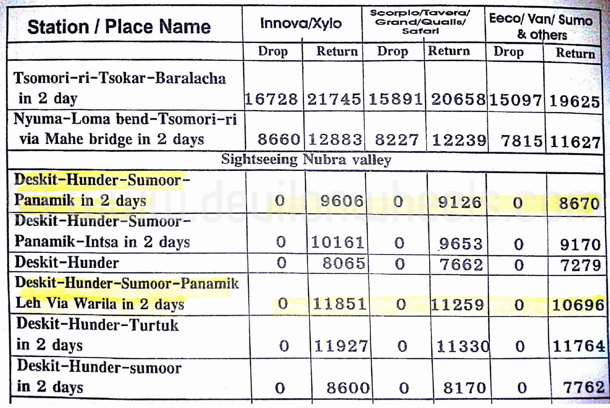 Leh Ladakh Taxi Rates 2014 - 15